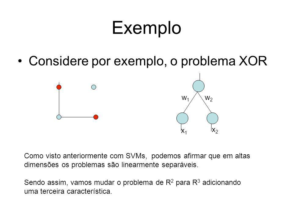 Exemplo Considere por exemplo, o problema XOR w1 w2 x1 x2