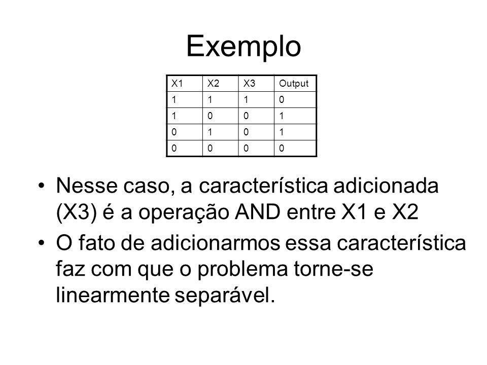Exemplo X1. X2. X3. Output. 1. Nesse caso, a característica adicionada (X3) é a operação AND entre X1 e X2.