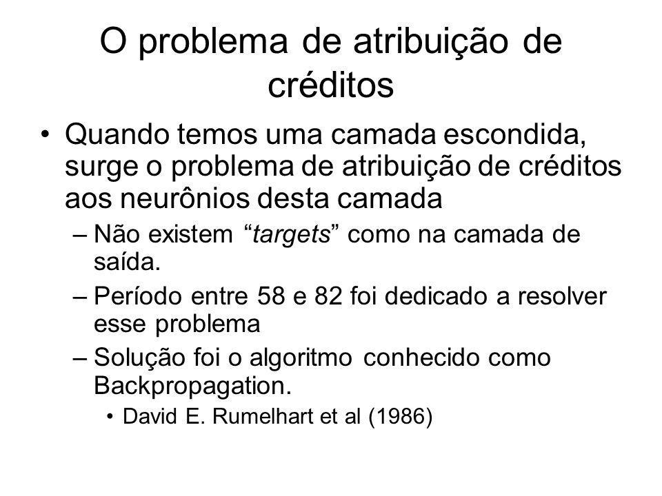 O problema de atribuição de créditos