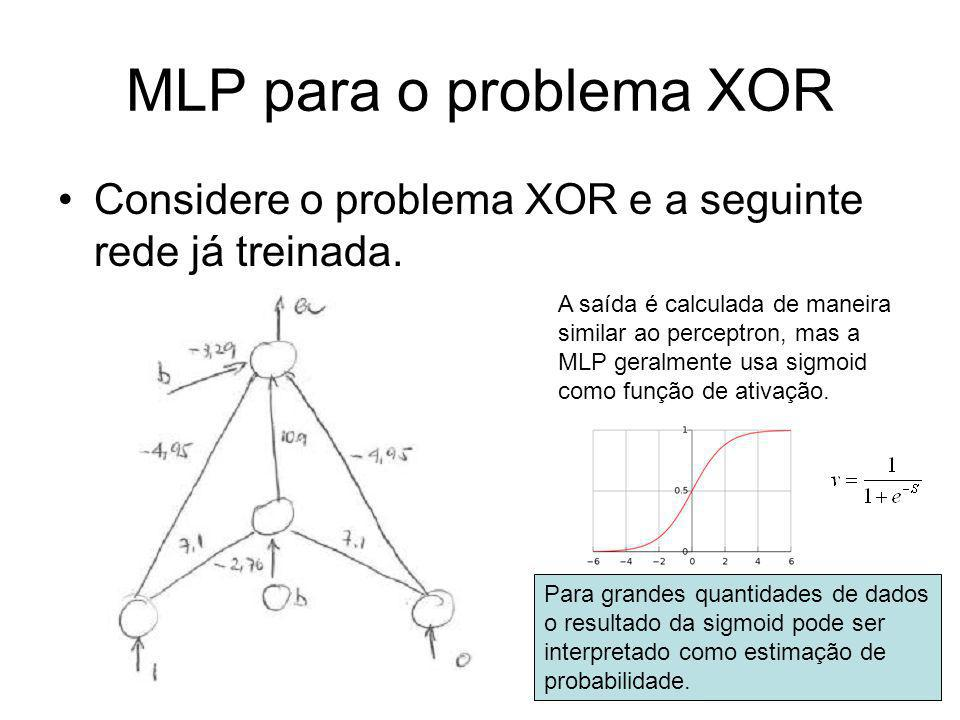 MLP para o problema XOR Considere o problema XOR e a seguinte rede já treinada. A saída é calculada de maneira.