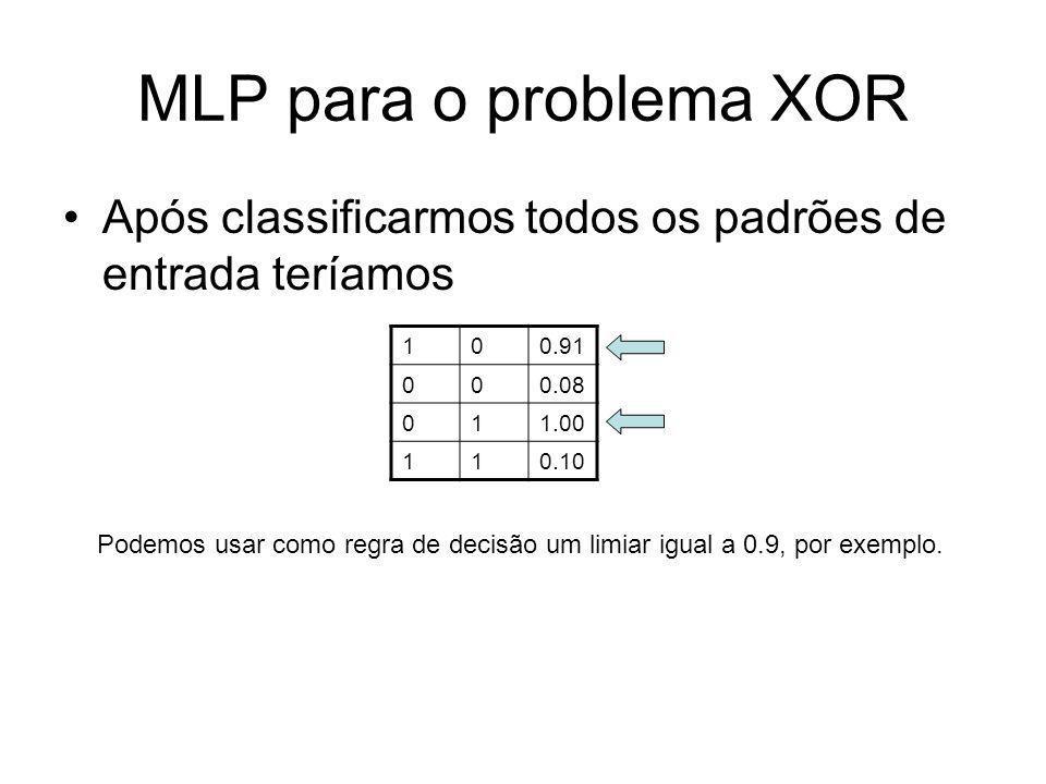 MLP para o problema XOR Após classificarmos todos os padrões de entrada teríamos. 1. 0.91. 0.08.