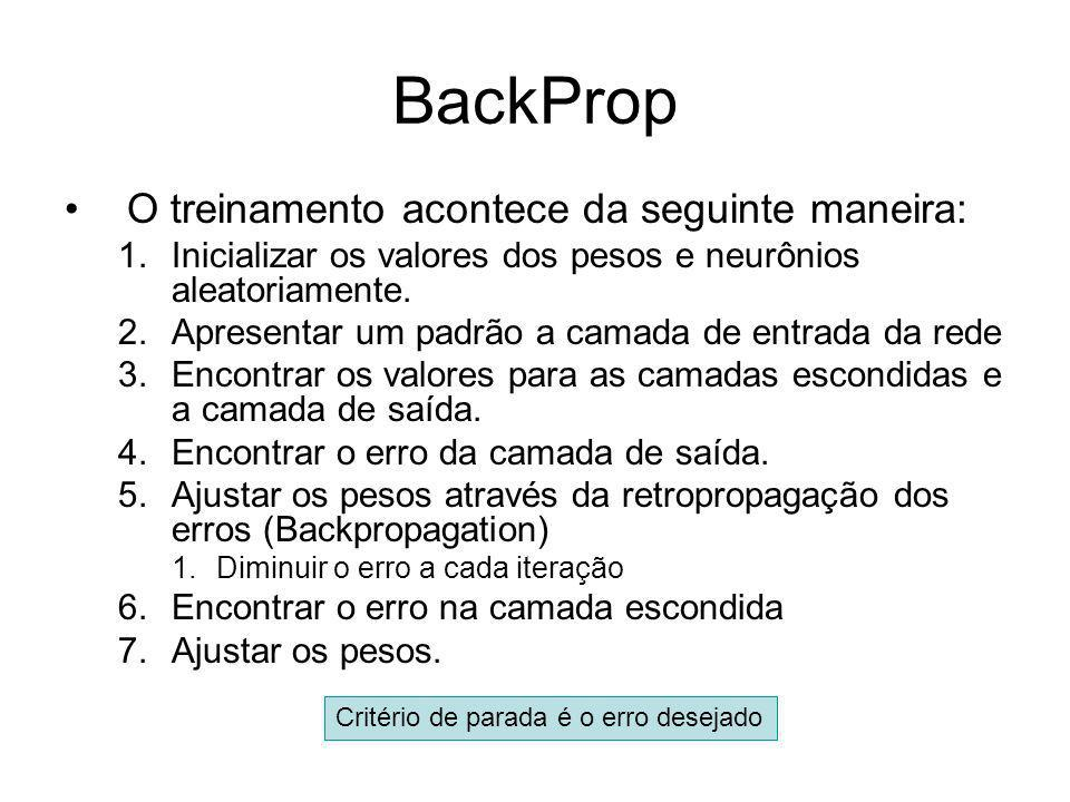 BackProp O treinamento acontece da seguinte maneira: