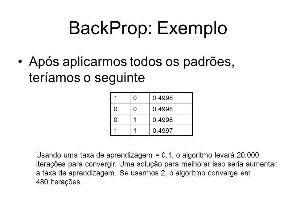 BackProp: ExemploApós aplicarmos todos os padrões, teríamos o seguinte. 1. 0.4998. 0.4997.
