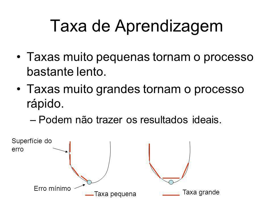Taxa de Aprendizagem Taxas muito pequenas tornam o processo bastante lento. Taxas muito grandes tornam o processo rápido.