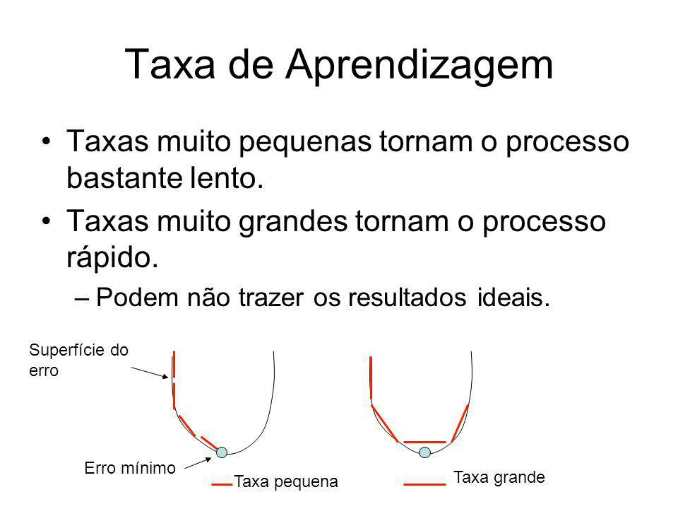 Taxa de AprendizagemTaxas muito pequenas tornam o processo bastante lento. Taxas muito grandes tornam o processo rápido.