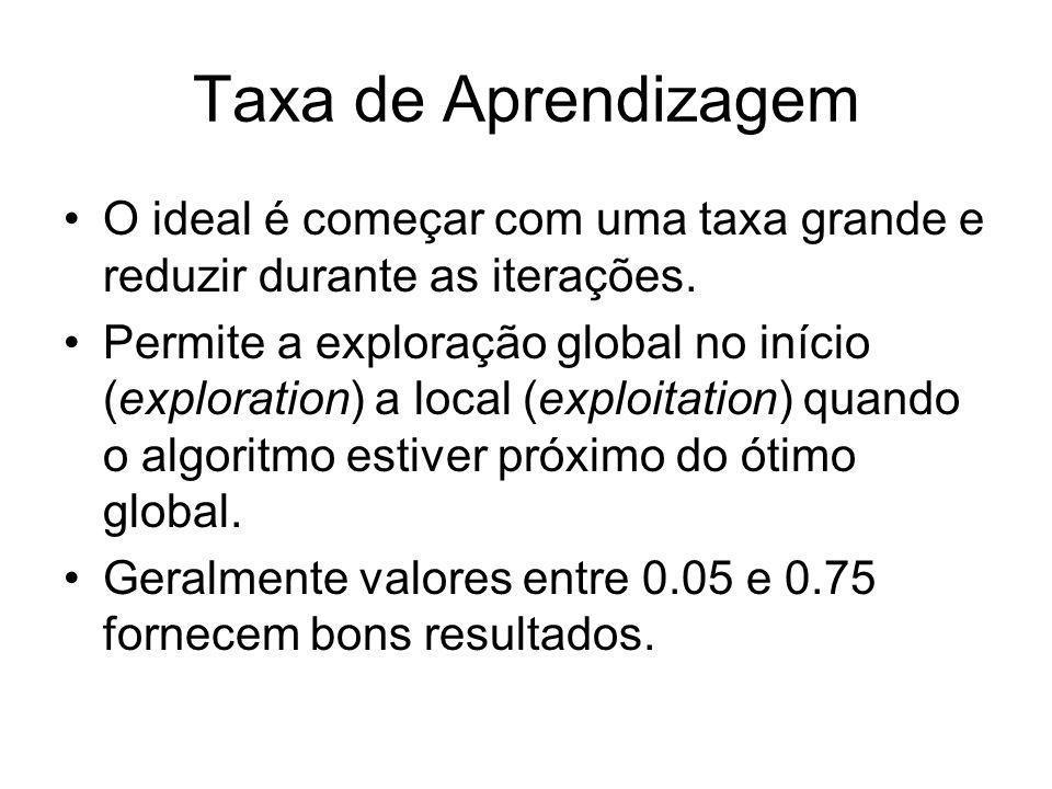 Taxa de AprendizagemO ideal é começar com uma taxa grande e reduzir durante as iterações.
