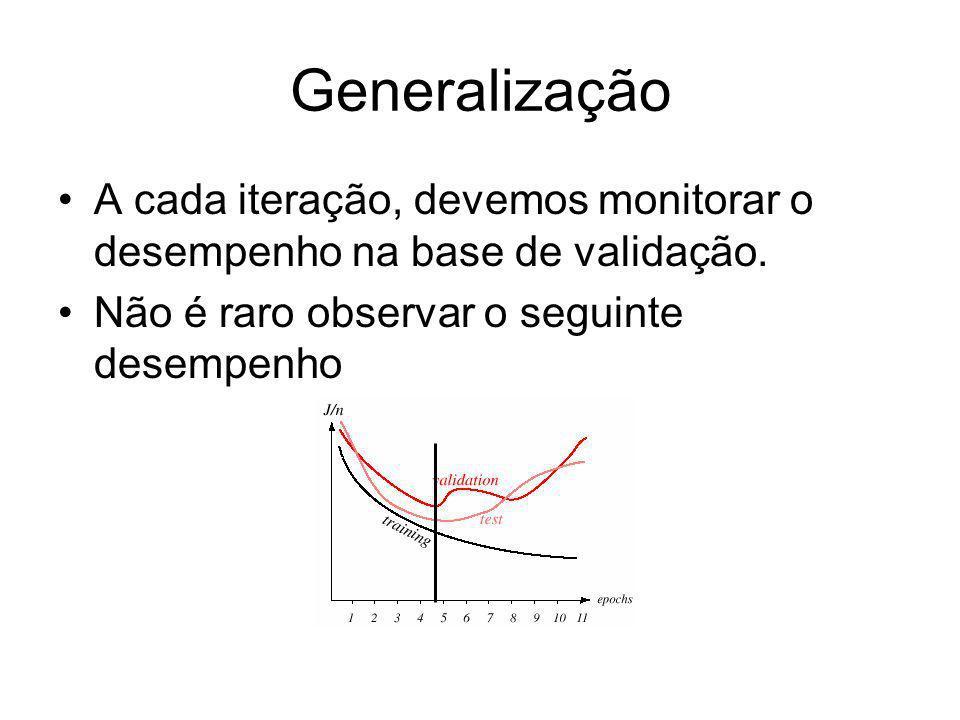 Generalização A cada iteração, devemos monitorar o desempenho na base de validação.