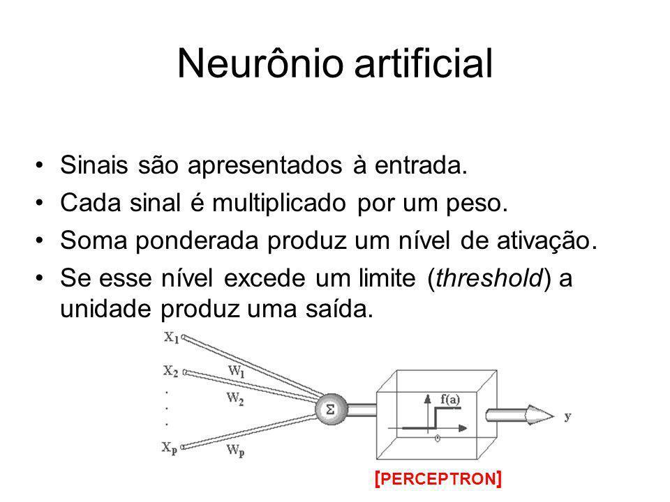 Neurônio artificial Sinais são apresentados à entrada.