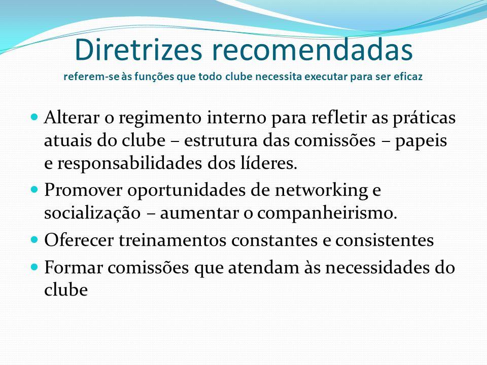 Diretrizes recomendadas referem-se às funções que todo clube necessita executar para ser eficaz