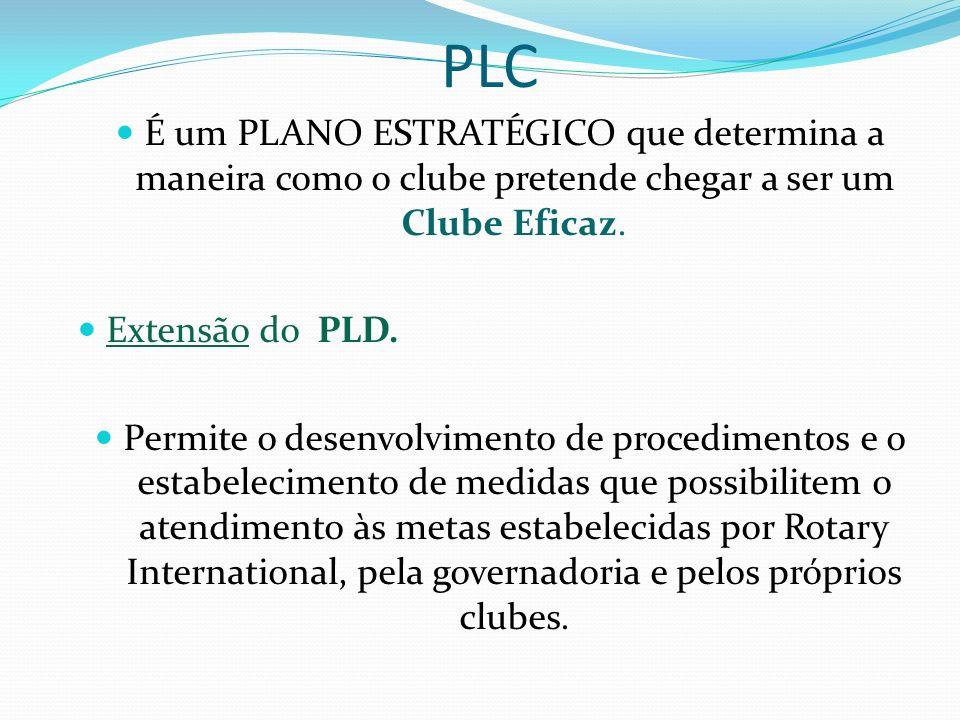 PLC É um PLANO ESTRATÉGICO que determina a maneira como o clube pretende chegar a ser um Clube Eficaz.