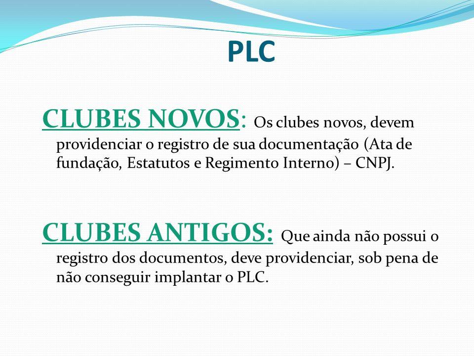 PLC CLUBES NOVOS: Os clubes novos, devem providenciar o registro de sua documentação (Ata de fundação, Estatutos e Regimento Interno) – CNPJ.