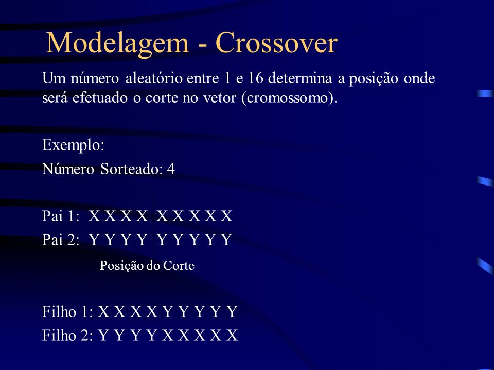 Modelagem - Crossover Um número aleatório entre 1 e 16 determina a posição onde será efetuado o corte no vetor (cromossomo).