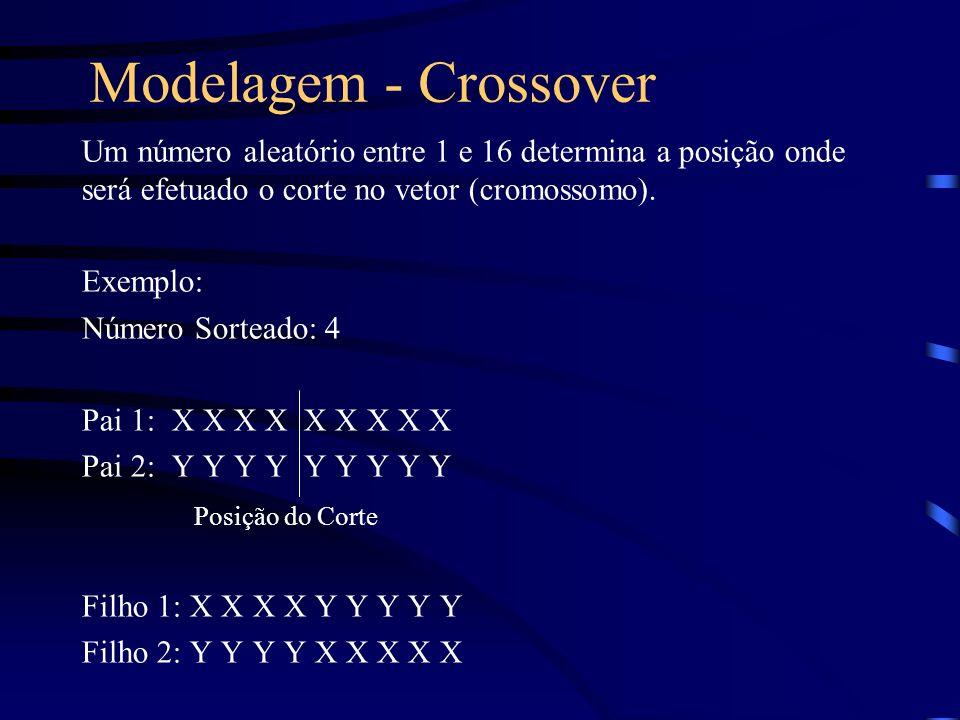 Modelagem - CrossoverUm número aleatório entre 1 e 16 determina a posição onde será efetuado o corte no vetor (cromossomo).