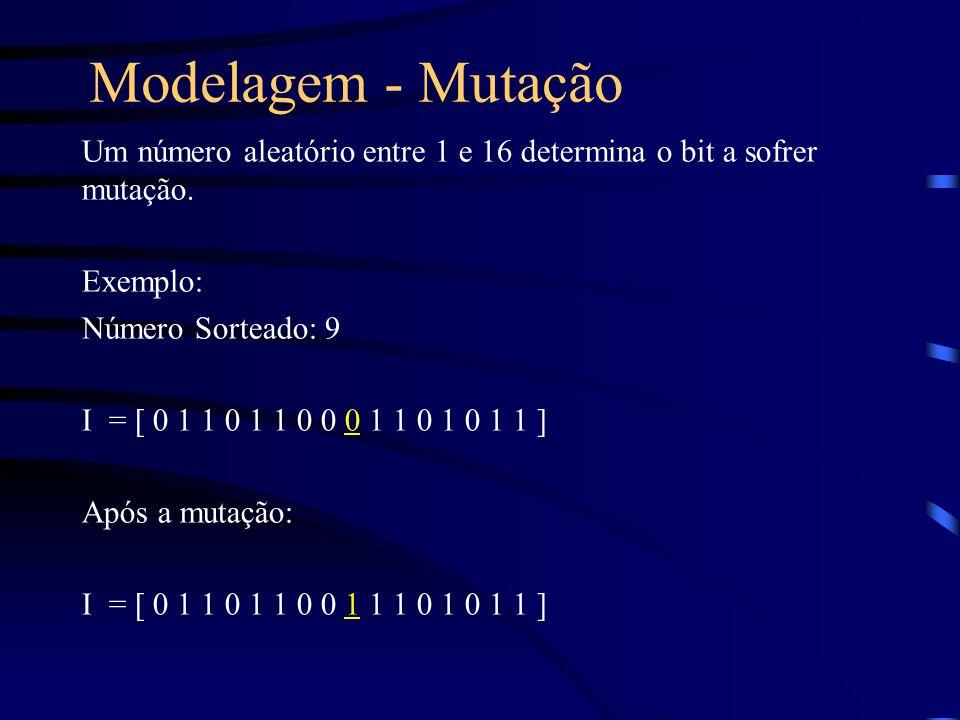 Modelagem - Mutação Um número aleatório entre 1 e 16 determina o bit a sofrer mutação. Exemplo: Número Sorteado: 9.