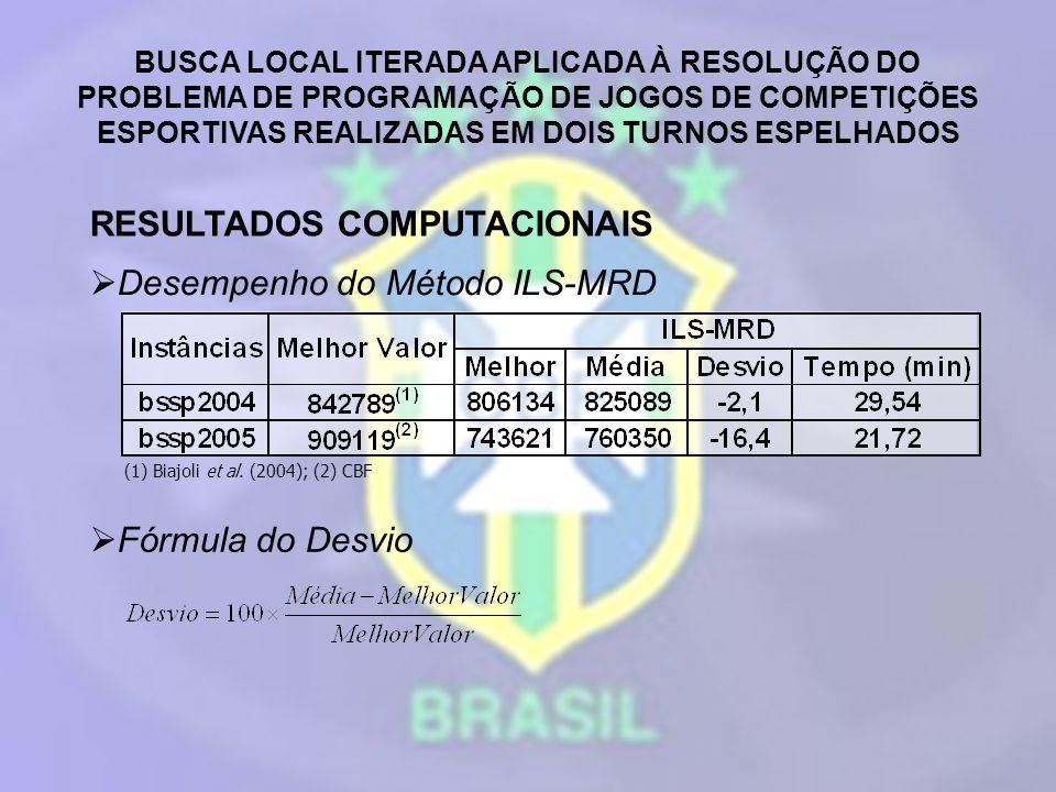 RESULTADOS COMPUTACIONAIS Desempenho do Método ILS-MRD