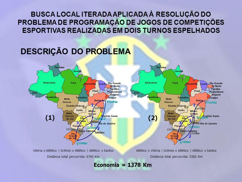 DESCRIÇÃO DO PROBLEMA (1) (2) Economia = 1378 Km Vitória Vitória 1 1
