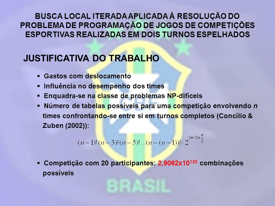 JUSTIFICATIVA DO TRABALHO