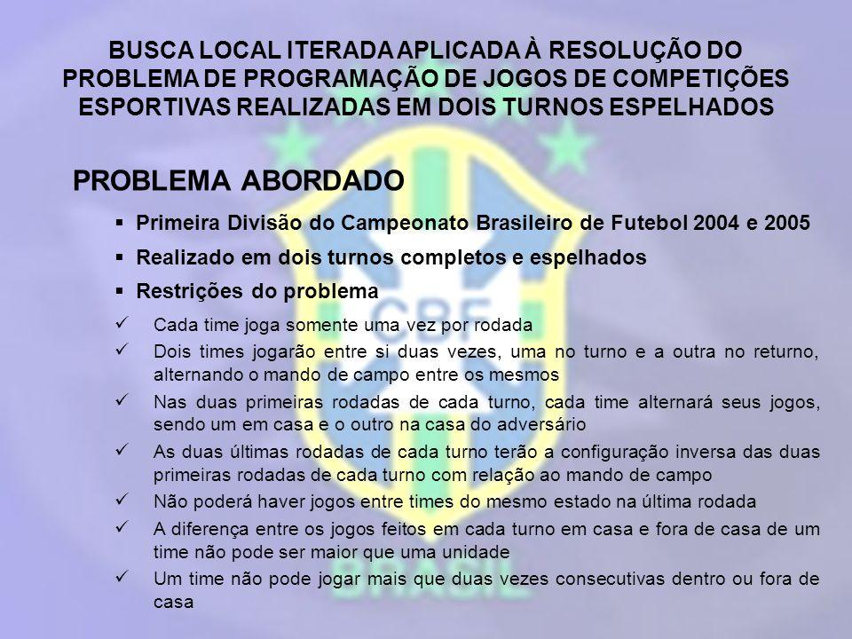 PROBLEMA ABORDADO Primeira Divisão do Campeonato Brasileiro de Futebol 2004 e 2005. Realizado em dois turnos completos e espelhados.
