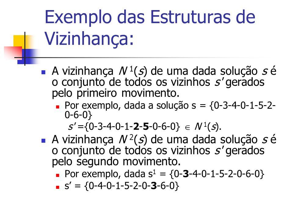 Exemplo das Estruturas de Vizinhança: