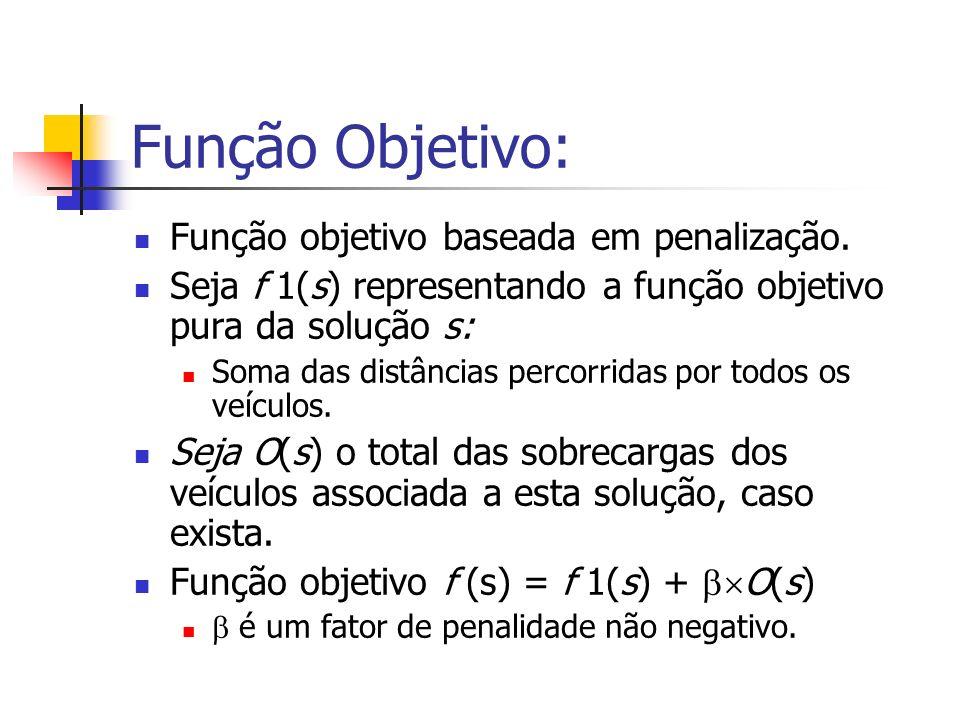 Função Objetivo: Função objetivo baseada em penalização.