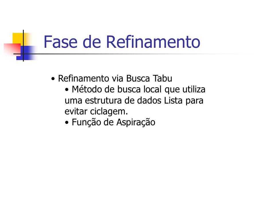 Fase de Refinamento Refinamento via Busca Tabu