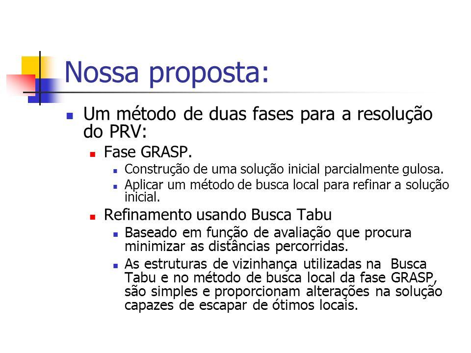 Nossa proposta: Um método de duas fases para a resolução do PRV: