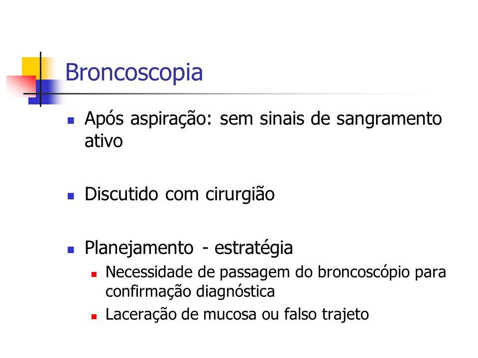 Broncoscopia Após aspiração: sem sinais de sangramento ativo