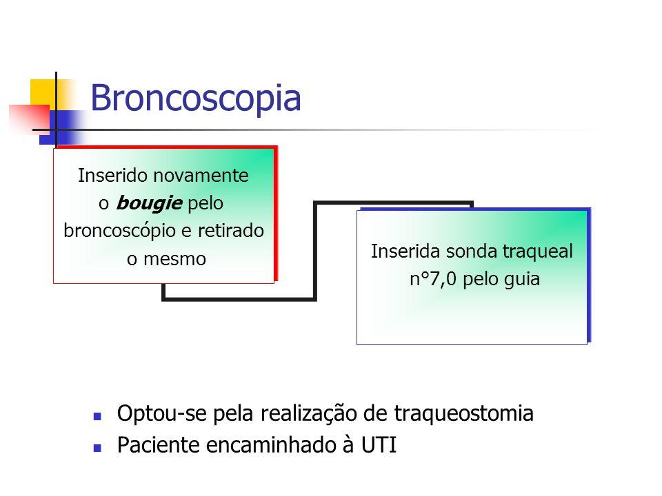 Broncoscopia Optou-se pela realização de traqueostomia