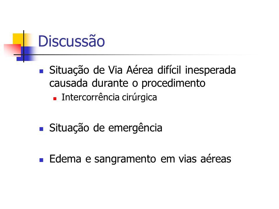 DiscussãoSituação de Via Aérea difícil inesperada causada durante o procedimento. Intercorrência cirúrgica.