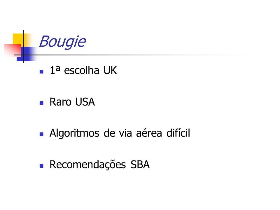 Bougie 1ª escolha UK Raro USA Algoritmos de via aérea difícil