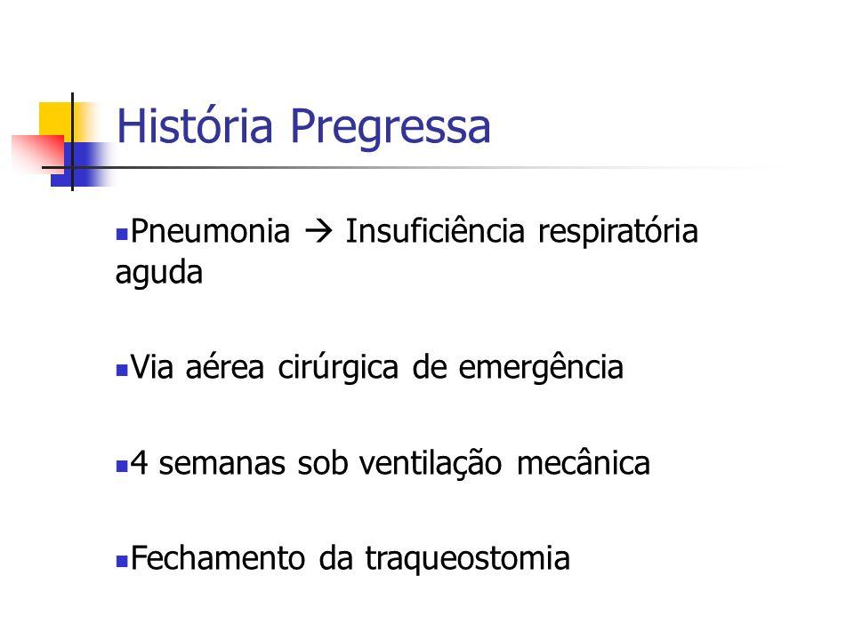 História Pregressa Pneumonia  Insuficiência respiratória aguda