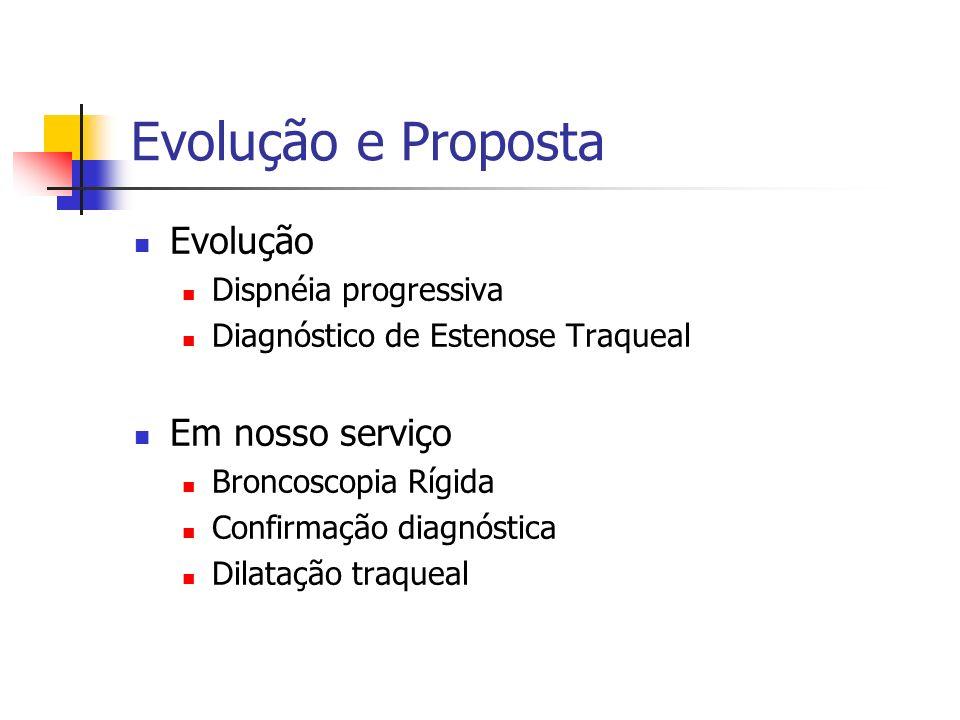 Evolução e Proposta Evolução Em nosso serviço Dispnéia progressiva