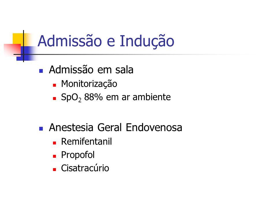 Admissão e Indução Admissão em sala Anestesia Geral Endovenosa