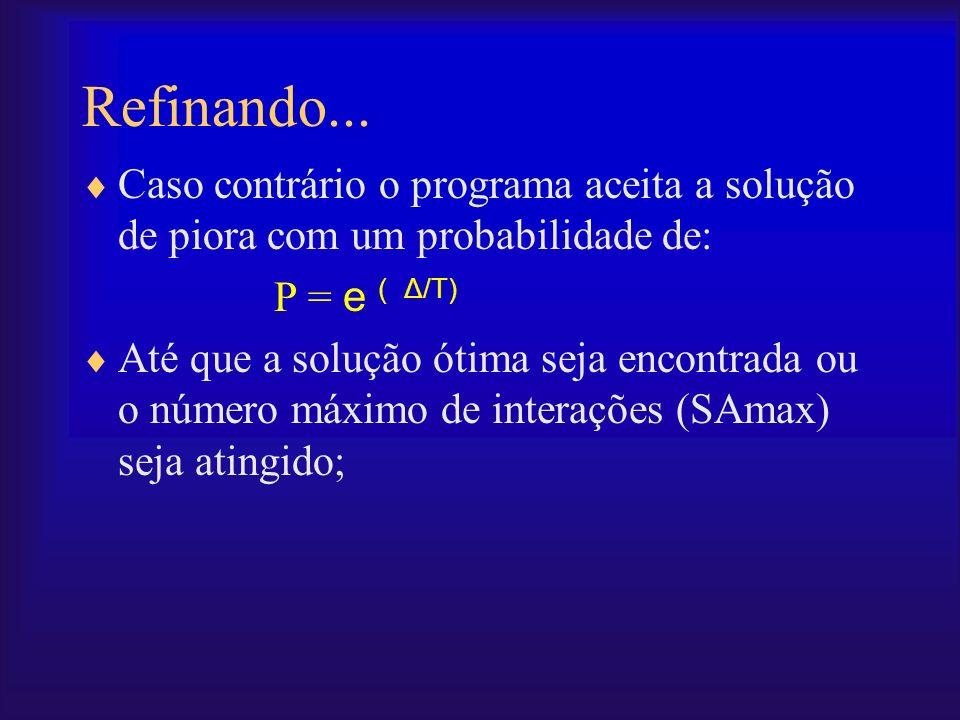 Refinando... Caso contrário o programa aceita a solução de piora com um probabilidade de: P = e ( Δ/T)