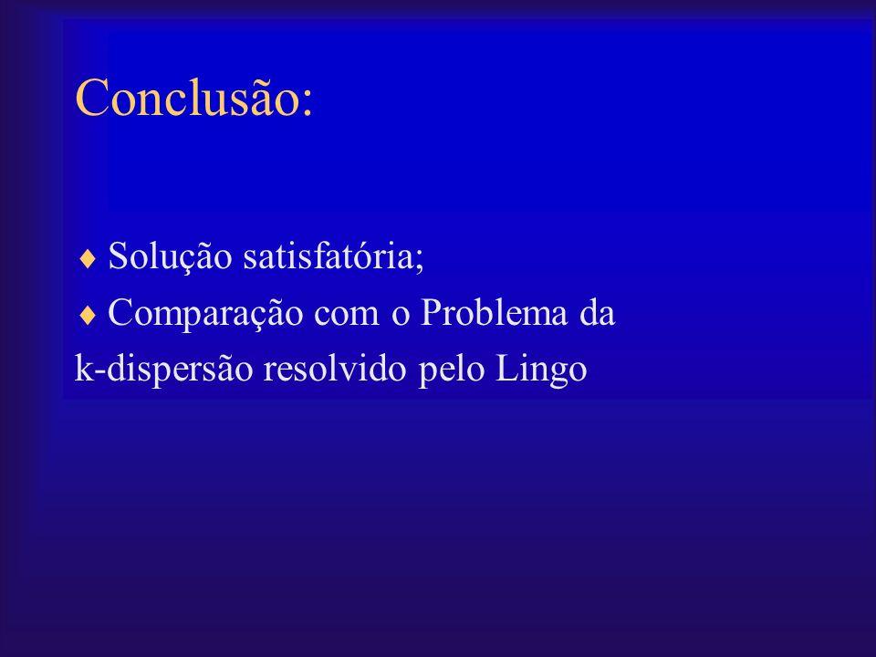 Conclusão: Solução satisfatória; Comparação com o Problema da