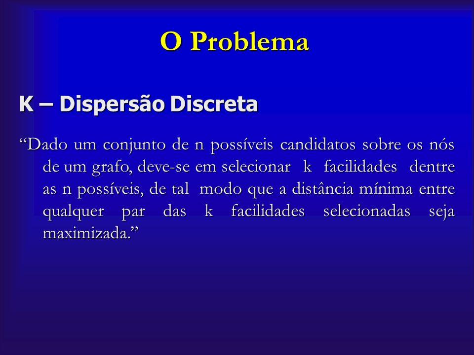 O Problema K – Dispersão Discreta