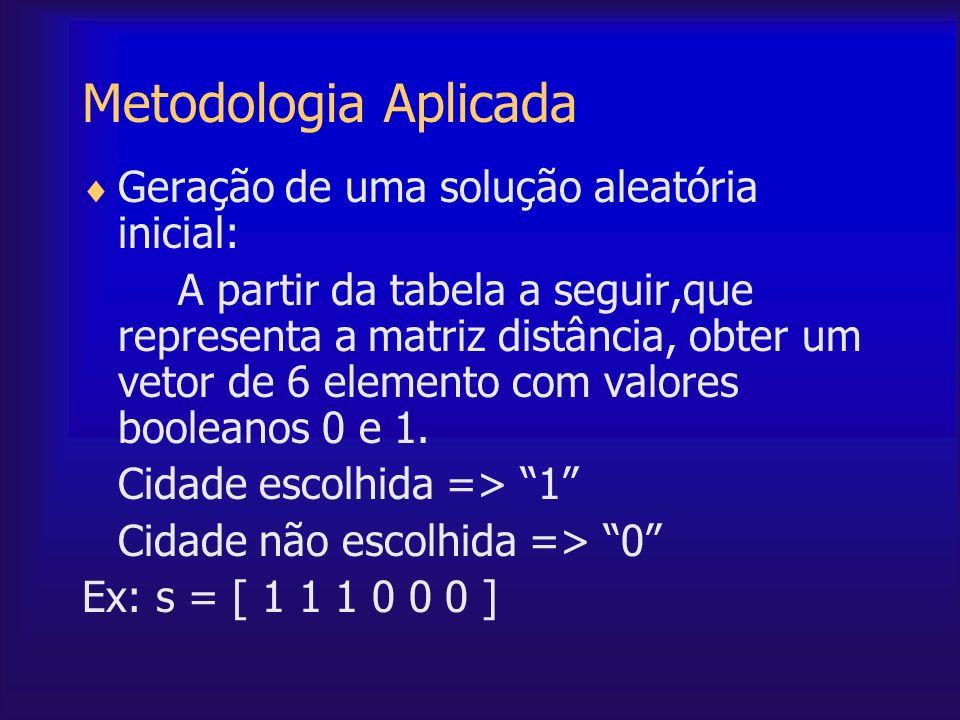 Metodologia Aplicada Geração de uma solução aleatória inicial: