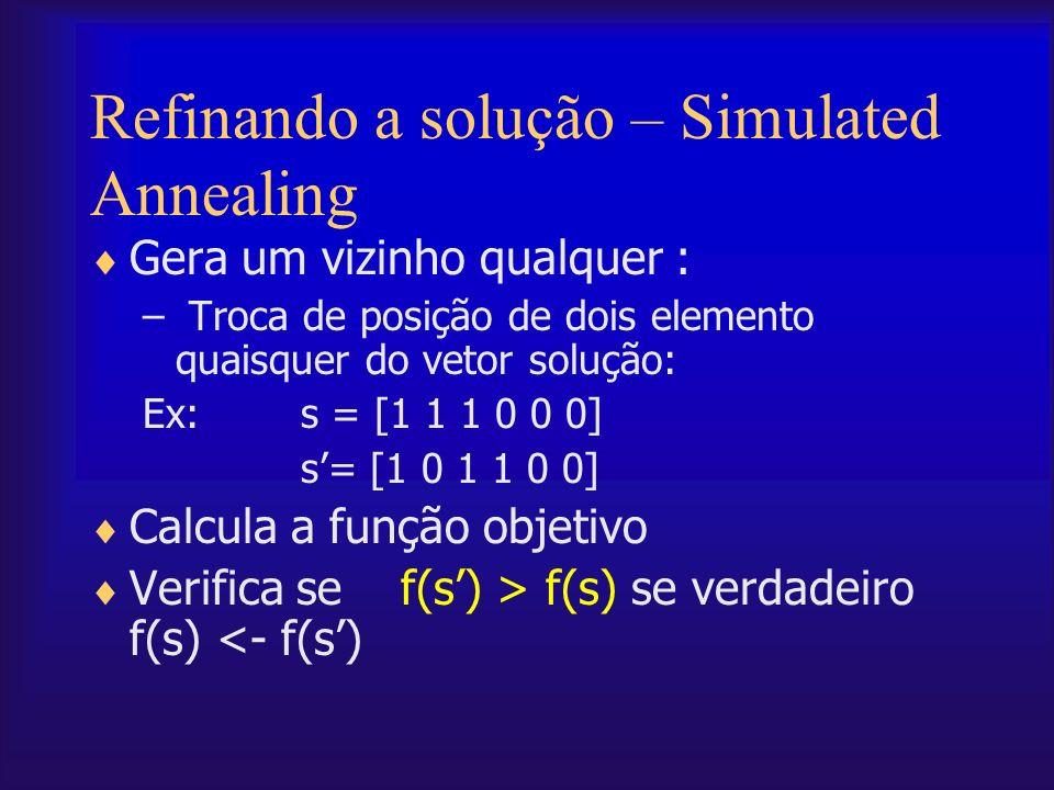 Refinando a solução – Simulated Annealing