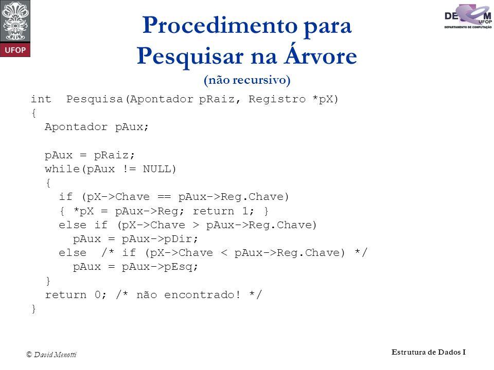 Procedimento para Pesquisar na Árvore (não recursivo)