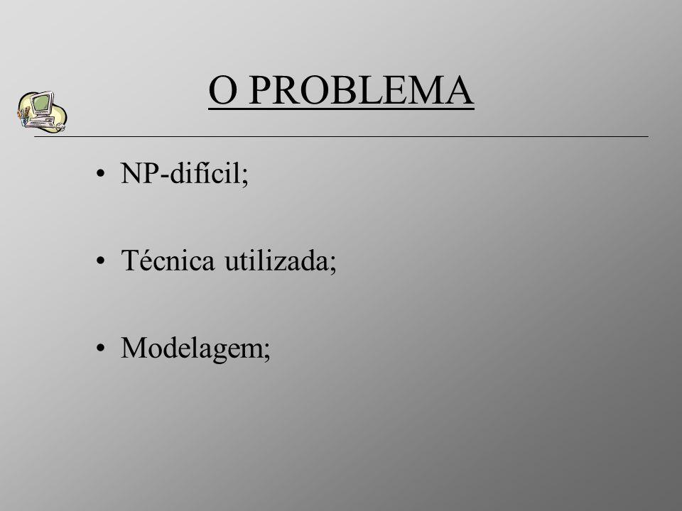 O PROBLEMA NP-difícil; Técnica utilizada; Modelagem;
