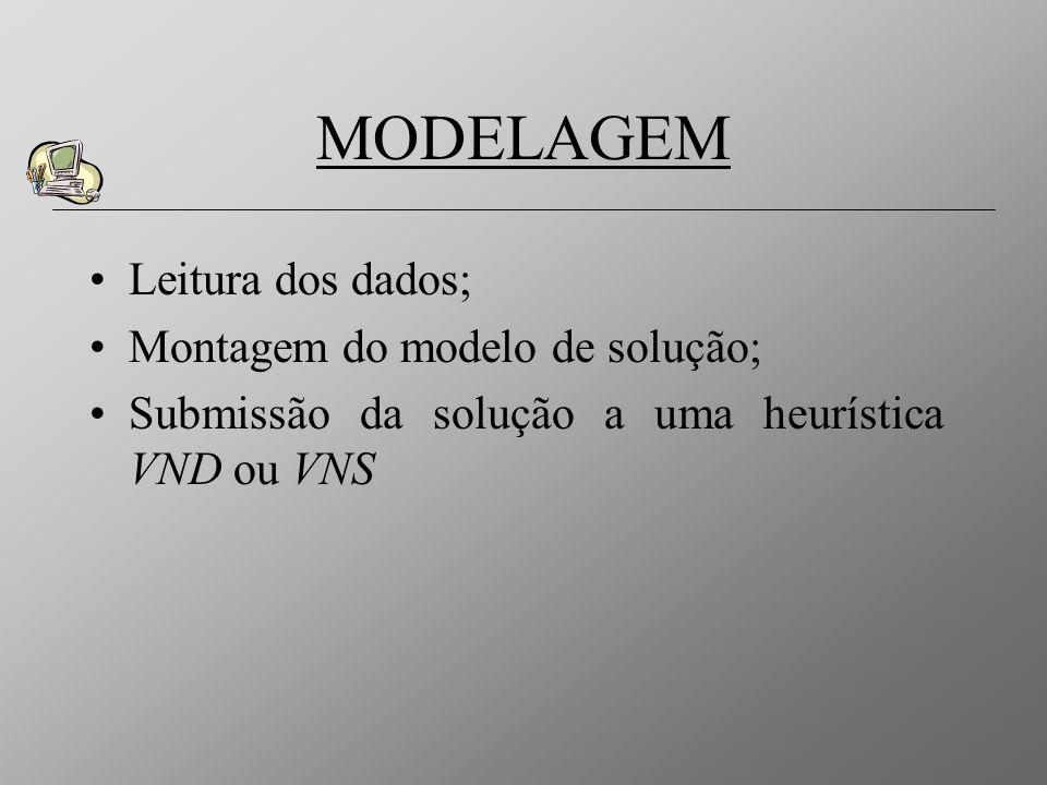 MODELAGEM Leitura dos dados; Montagem do modelo de solução;