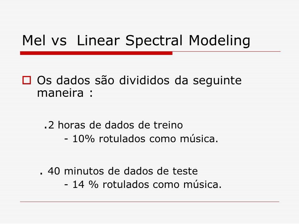 Mel vs Linear Spectral Modeling