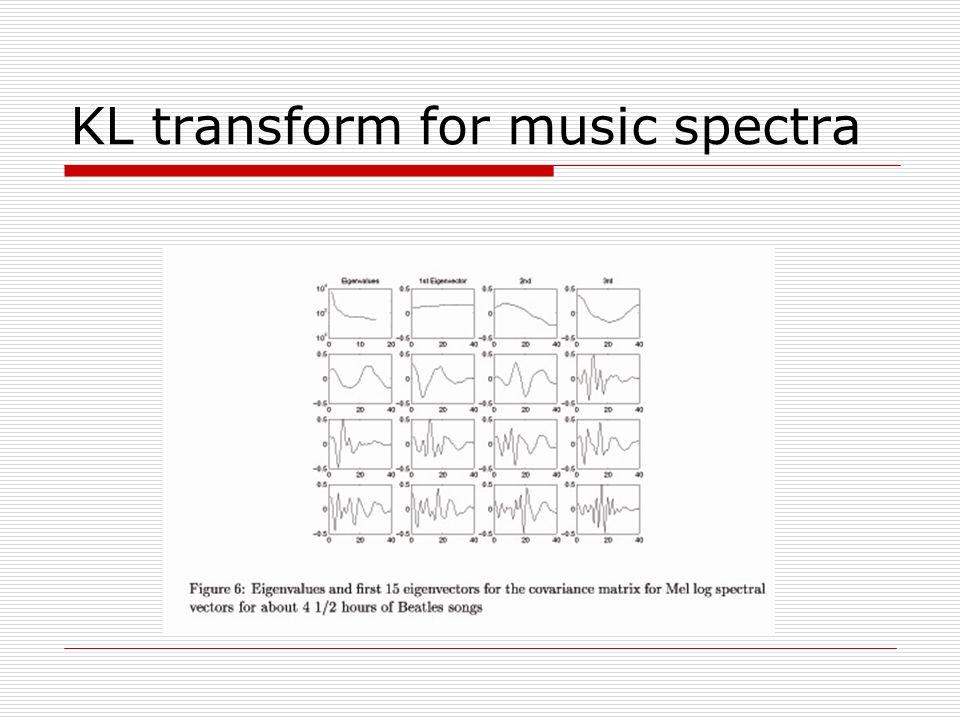 KL transform for music spectra