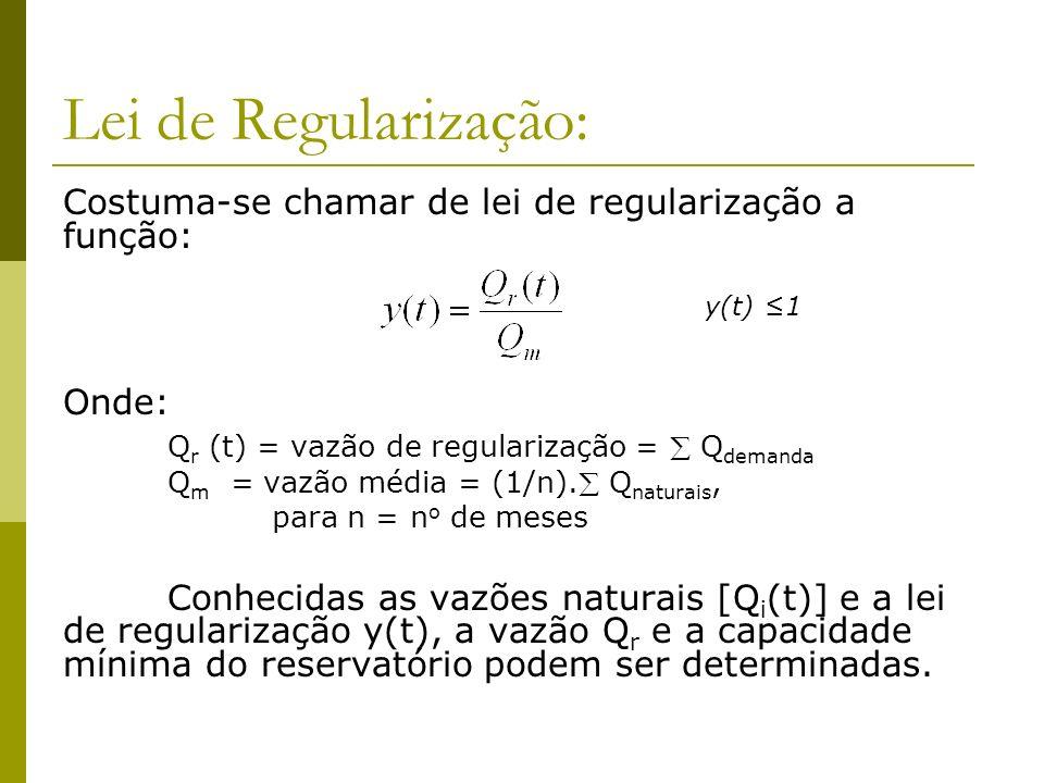 Lei de Regularização: Costuma-se chamar de lei de regularização a função: Onde: Qr (t) = vazão de regularização =  Qdemanda.
