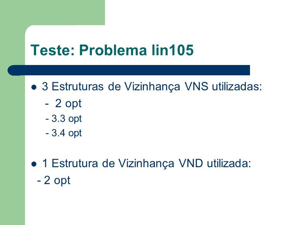 Teste: Problema lin105 3 Estruturas de Vizinhança VNS utilizadas: