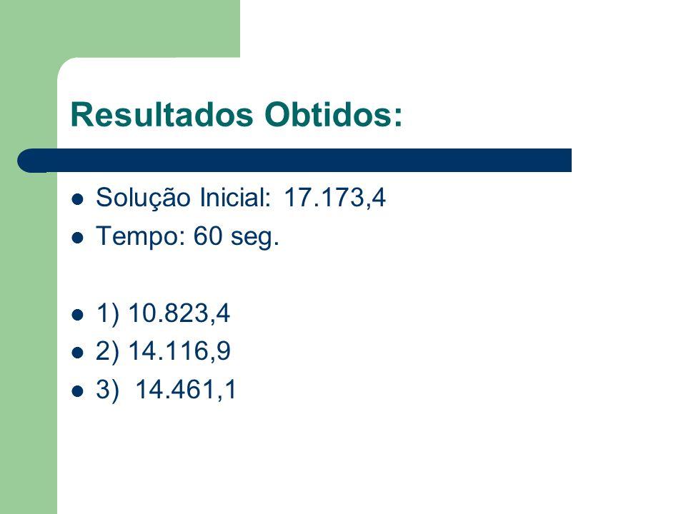 Resultados Obtidos: Solução Inicial: 17.173,4 Tempo: 60 seg.