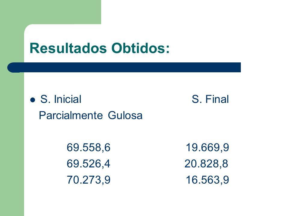 Resultados Obtidos: S. Inicial S. Final Parcialmente Gulosa