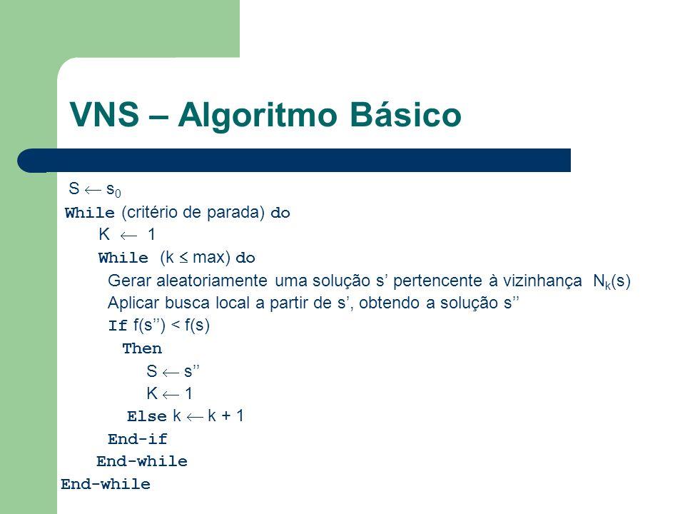 VNS – Algoritmo Básico S  s0 While (critério de parada) do K  1