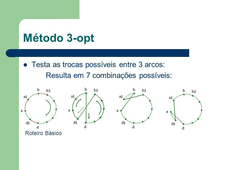 Método 3-opt Testa as trocas possíveis entre 3 arcos:
