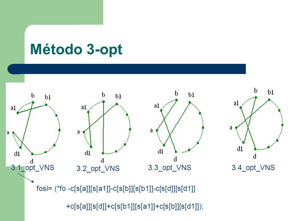 Método 3-opt 3.1_opt_VNS 3.2_opt_VNS 3.3_opt_VNS 3.4_opt_VNS